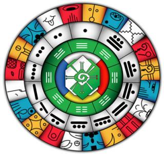 Тцолькин календарь Майя